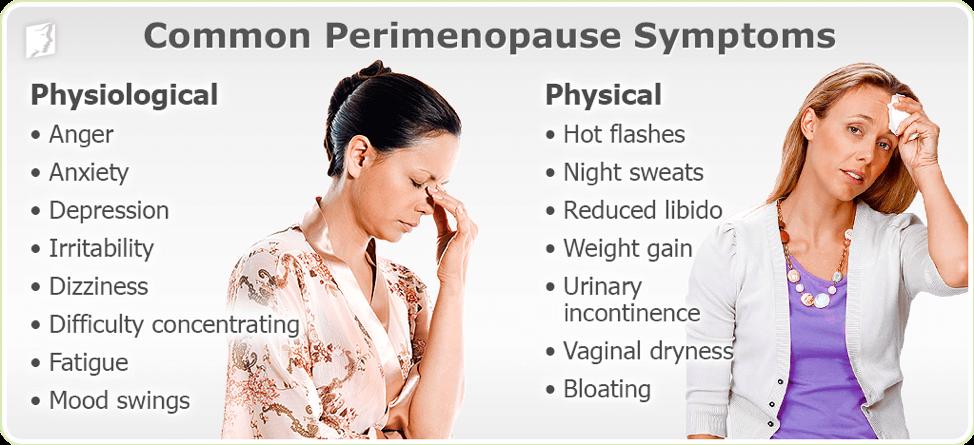 Common Perimenopause Symptoms